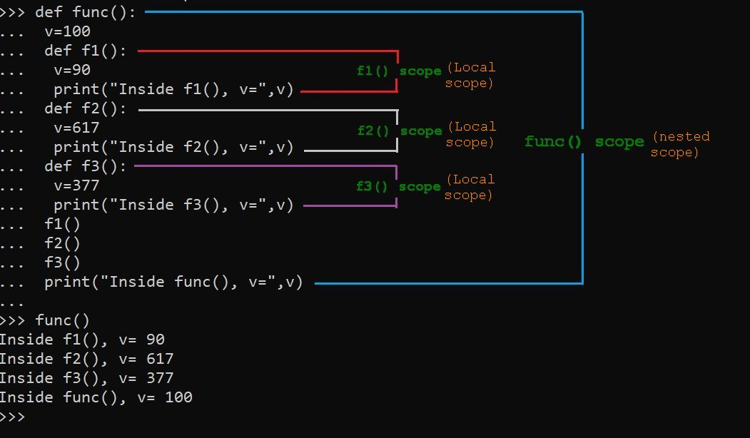 Python nested function scope